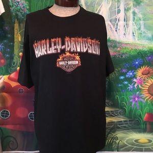 Harley Davidson Dealership In Wisconsin